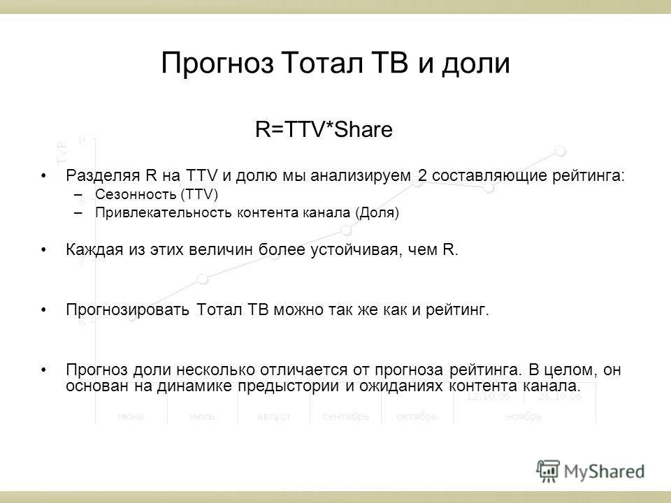 Прогноз Тотал ТВ и доли R=ТТV*Share Разделяя R на ТТV и долю мы анализируем 2 составляющие рейтинга: –Сезонность (ТТV) –Привлекательность контента канала (Доля) Каждая из этих величин более устойчивая, чем R. Прогнозировать Тотал ТВ можно так же как