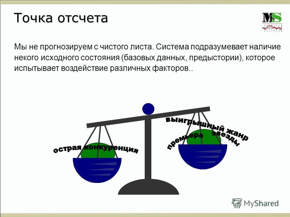 Точка отсчета Мы не прогнозируем с чистого листа. Система подразумевает наличие некого исходного состояния (базовых данных, предыстории), которое испытывает воздействие различных факторов..