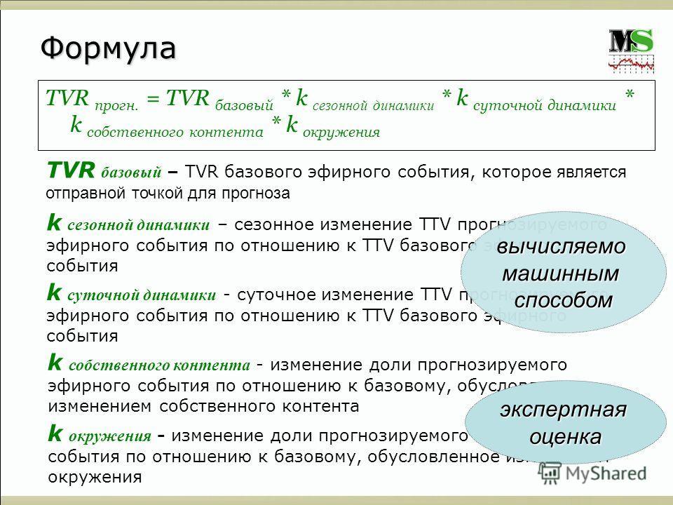 Формула TVR прогн. = TVR базовый * k сезонной динамики * k суточной динамики * k собственного контента * k окружения k суточной динамики - суточное изменение TTV прогнозируемого эфирного события по отношению к TTV базового эфирного события k собствен