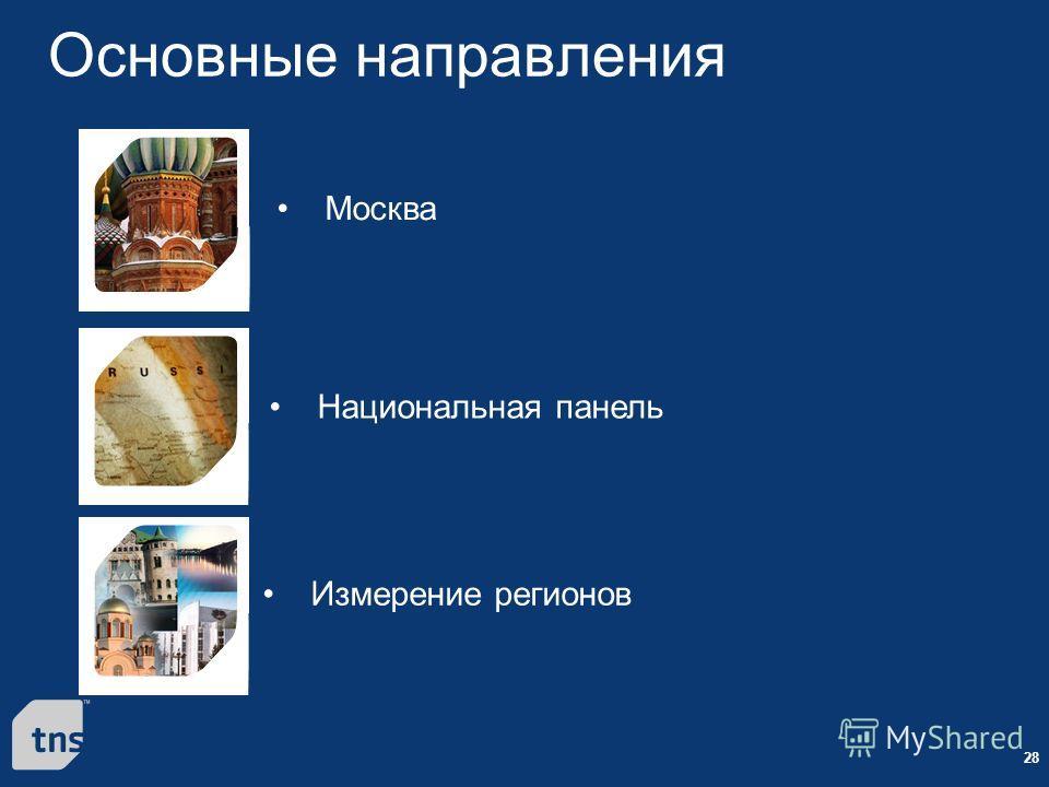 28 Основные направления Измерение регионов Москва Национальная панель