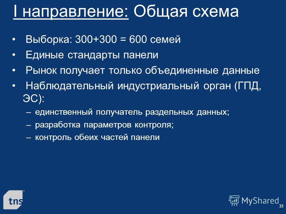 33 I направление: Общая схема Выборка: 300+300 = 600 семей Единые стандарты панели Рынок получает только объединенные данные Наблюдательный индустриальный орган (ГПД, ЭС): –единственный получатель раздельных данных; –разработка параметров контроля; –