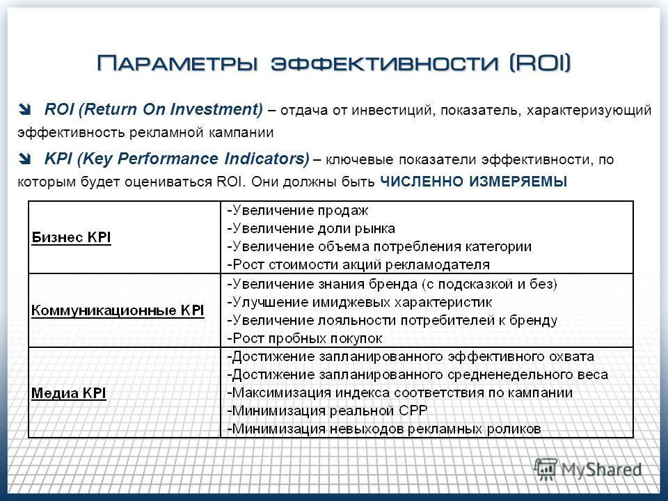 Параметры эффективности (ROI) ROI (Return On Investment) – отдача от инвестиций, показатель, характеризующий эффективность рекламной кампании KPI (Key Performance Indicators) – ключевые показатели эффективности, по которым будет оцениваться ROI. Они