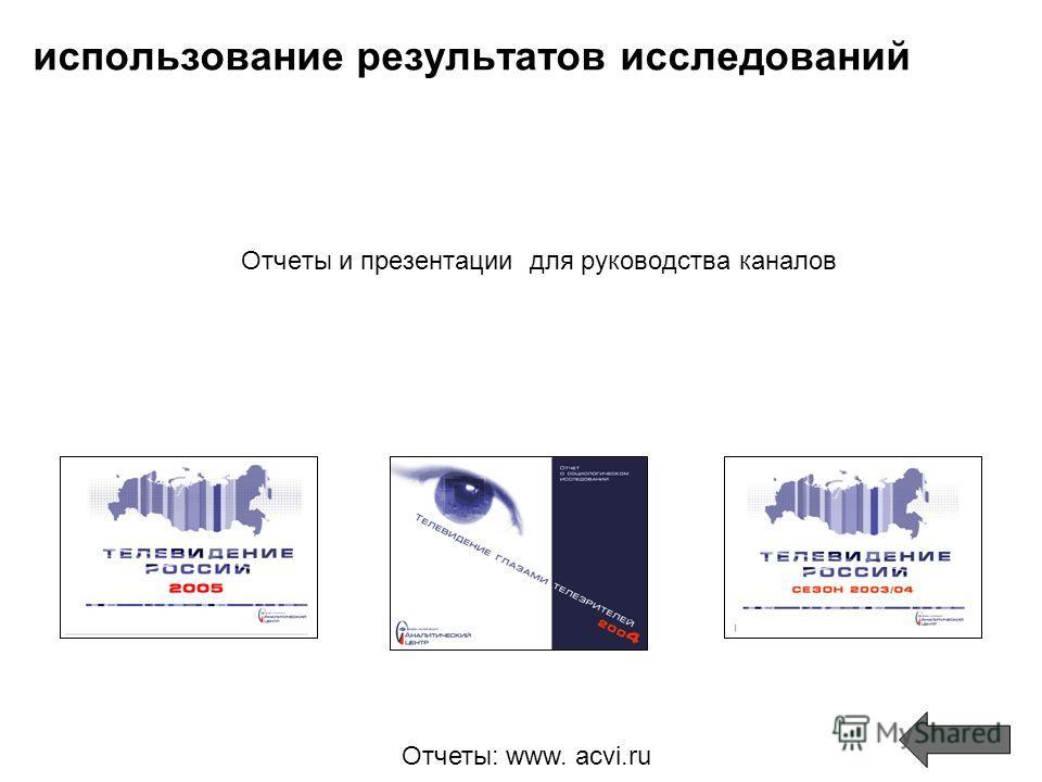 Отчеты и презентации для руководства каналов Отчеты: www. acvi.ru использование результатов исследований