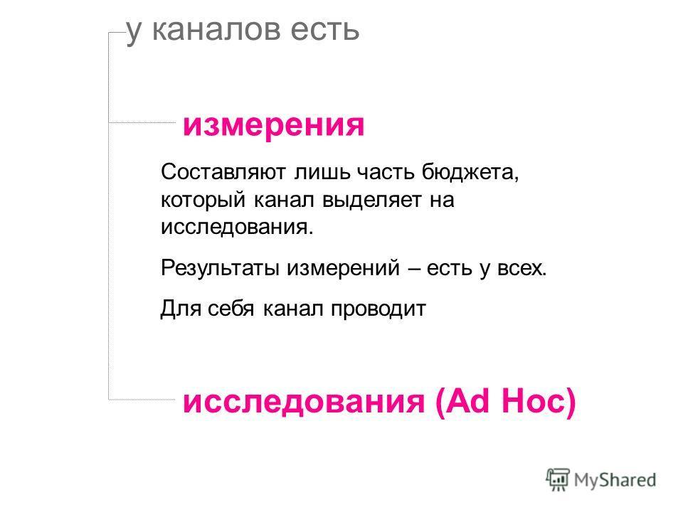 у каналов есть измерения исследования (Ad Hoc) Составляют лишь часть бюджета, который канал выделяет на исследования. Результаты измерений – есть у всех. Для себя канал проводит