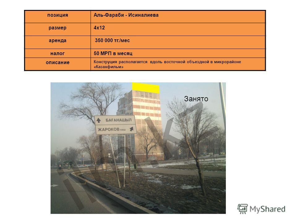 позицияАль-Фараби - Исиналиева размер4х12 аренда 350 000 тг./мес налог50 МРП в месяц описание Конструция располагается вдоль восточной объездной в микрорайоне «Казахфильм» Занято
