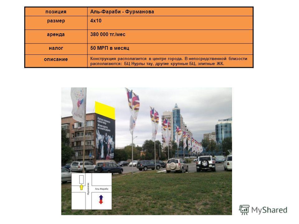 позицияАль-Фараби - Фурманова размер4х10 аренда380 000 тг./мес налог50 МРП в месяц описание Конструкция располагается в центре города. В непосредственной близости располагаются: БЦ Нурлы тау, другие крупные БЦ, элитные ЖК.