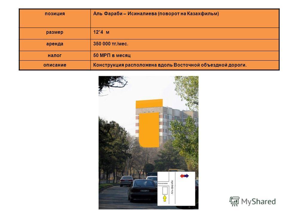 позицияАль Фараби – Исиналиева (поворот на Казахфильм) размер12*4 м аренда350 000 тг./мес. налог50 МРП в месяц описаниеКонструкция расположена вдоль Восточной объездной дороги.