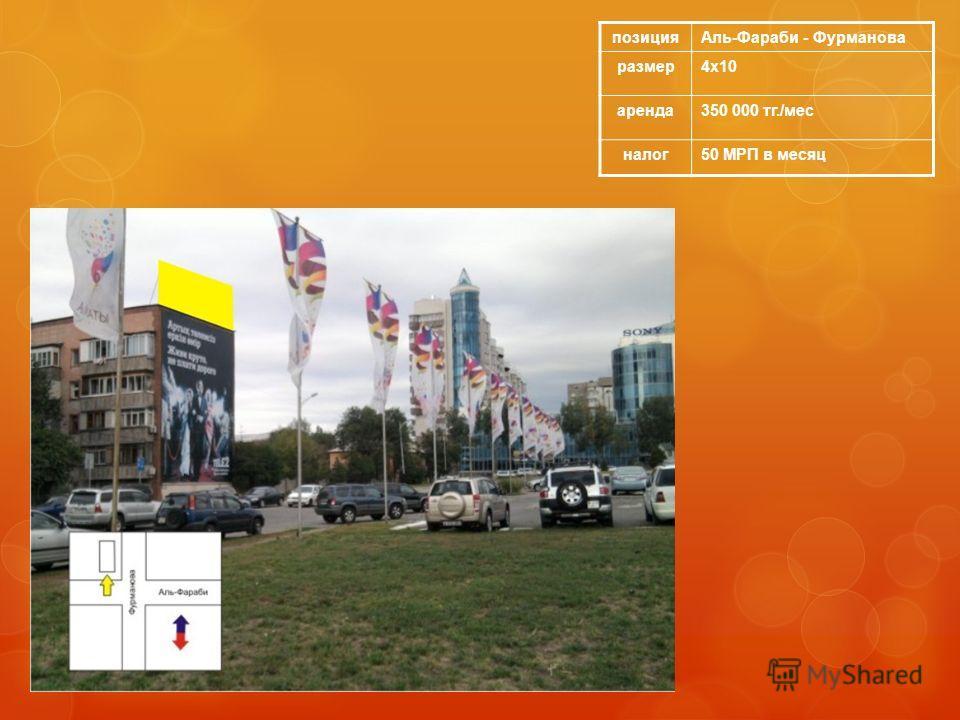 позицияАль-Фараби - Фурманова размер4х10 аренда350 000 тг./мес налог50 МРП в месяц