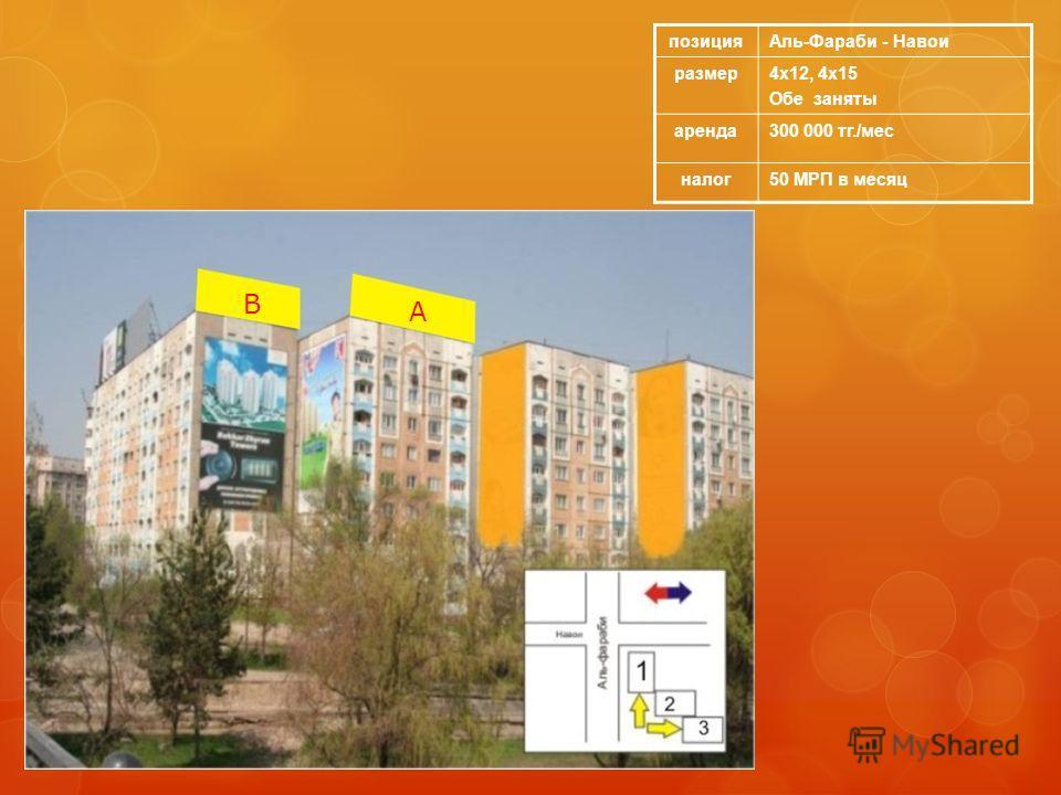позицияАль-Фараби - Навои размер4х12, 4х15 Обе заняты аренда300 000 тг./мес налог50 МРП в месяц А В