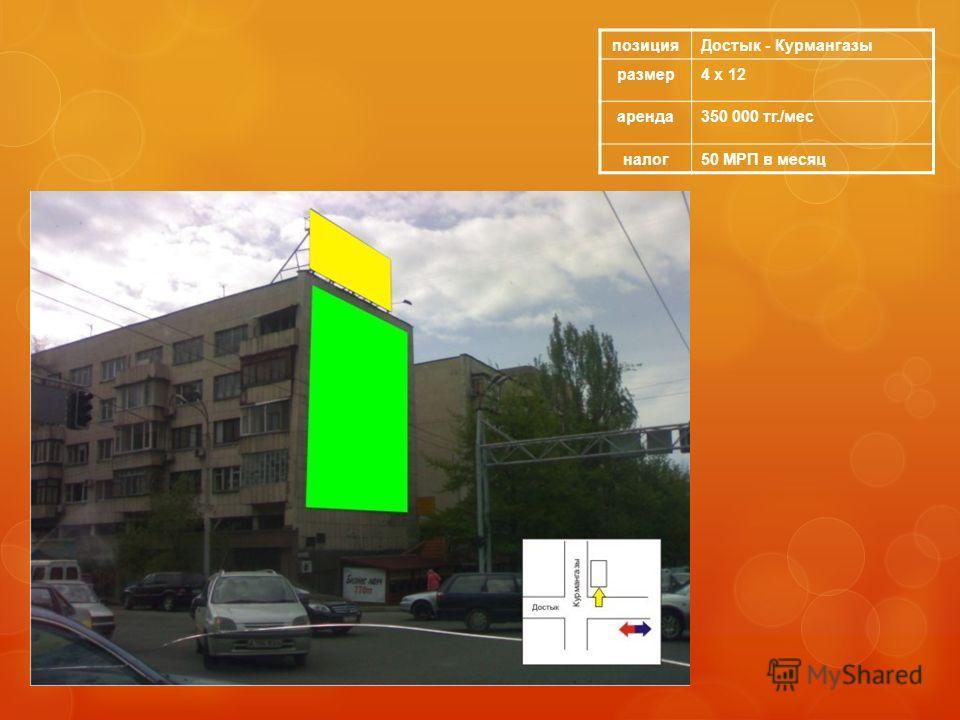 позицияДостык - Курмангазы размер4 х 12 аренда350 000 тг./мес налог50 МРП в месяц