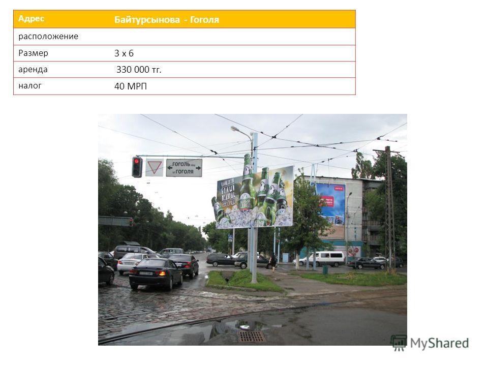 Адрес Байтурсынова - Гоголя расположение Размер 3 х 6 аренда 330 000 тг. налог 40 МРП