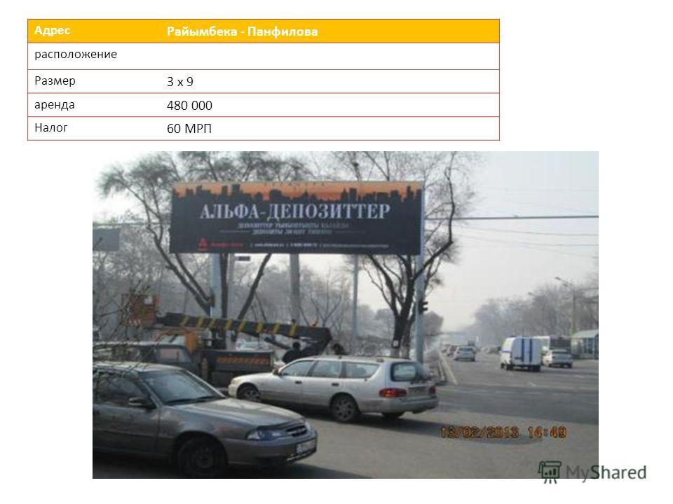 Адрес Райымбека - Панфилова расположение Размер 3 х 9 аренда 480 000 Налог 60 МРП