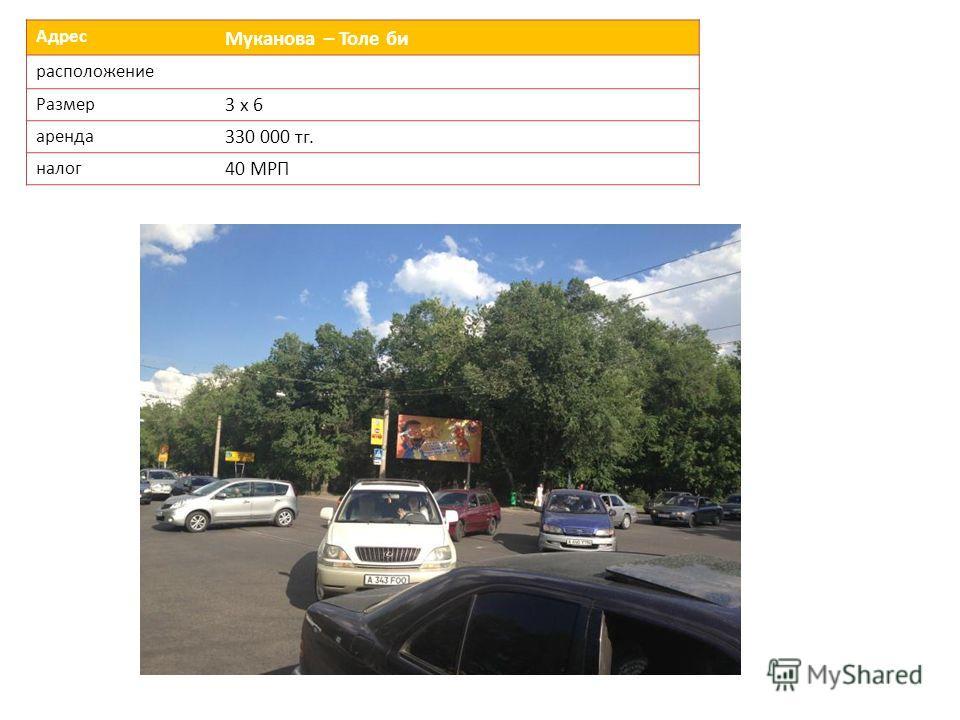 Адрес Муканова – Толе би расположение Размер 3 х 6 аренда 330 000 тг. налог 40 МРП
