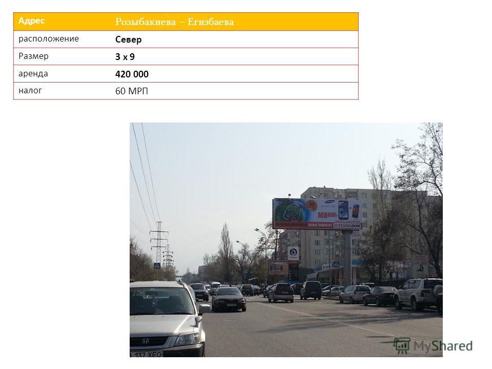 Адрес Розыбакиева – Егизбаева расположение Север Размер 3 х 9 аренда 420 000 налог 60 МРП