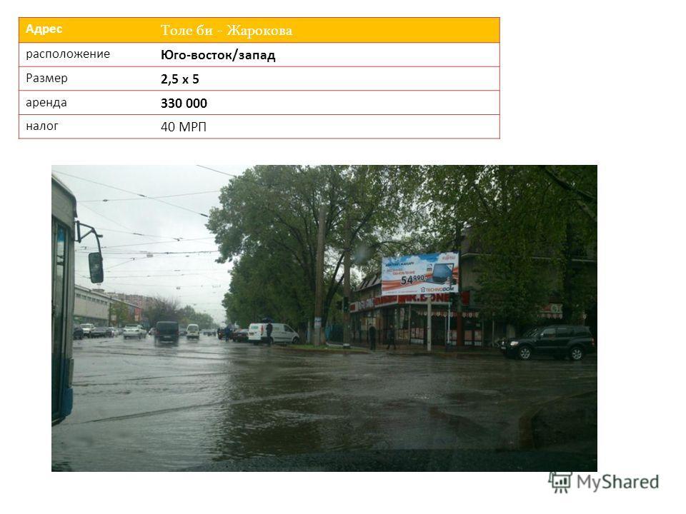 Адрес Толе би - Жарокова расположение Юго-восток/запад Размер 2,5 х 5 аренда 330 000 налог 40 МРП