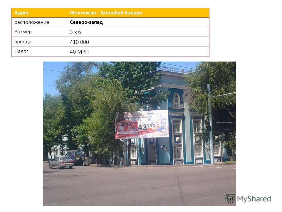 Адрес Желтоксан – Богенбай батыра расположениеСеверо-запад Размер 3 х 6 аренда 410 000 Налог 40 МРП