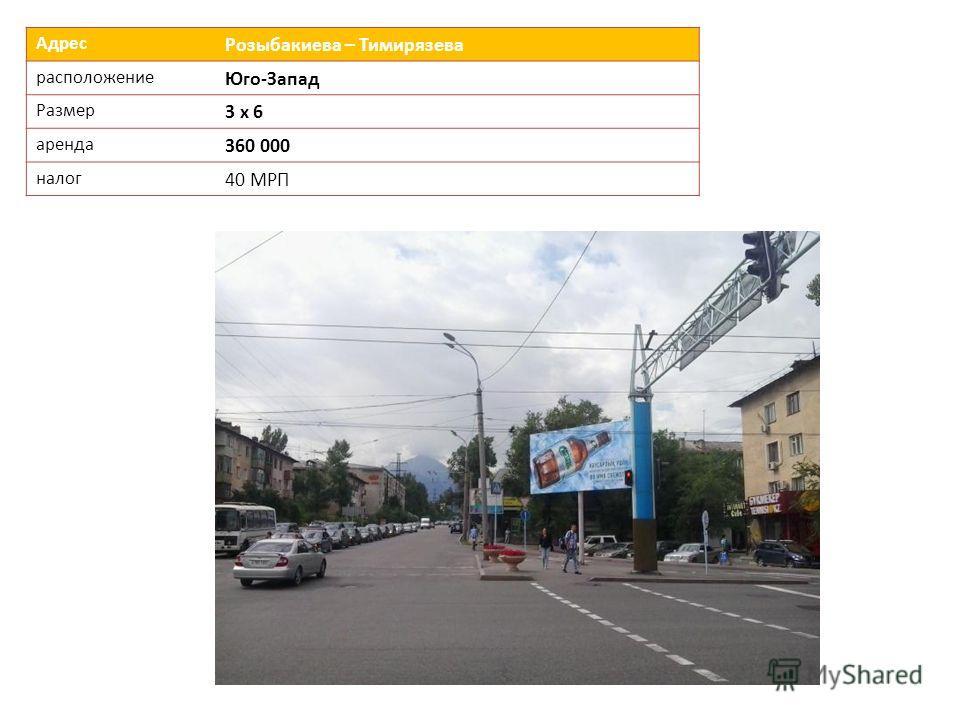 Адрес Розыбакиева – Тимирязева расположение Юго-Запад Размер 3 х 6 аренда 360 000 налог 40 МРП