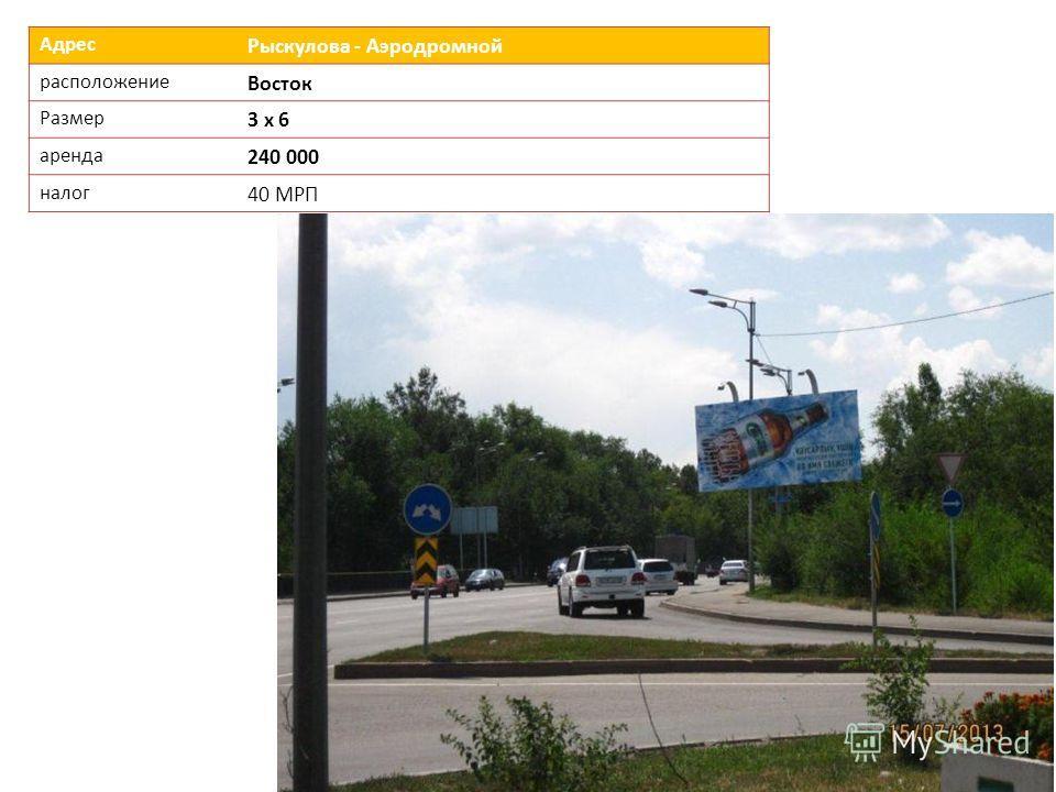 Адрес Рыскулова - Аэродромной расположение Восток Размер 3 х 6 аренда 240 000 налог 40 МРП