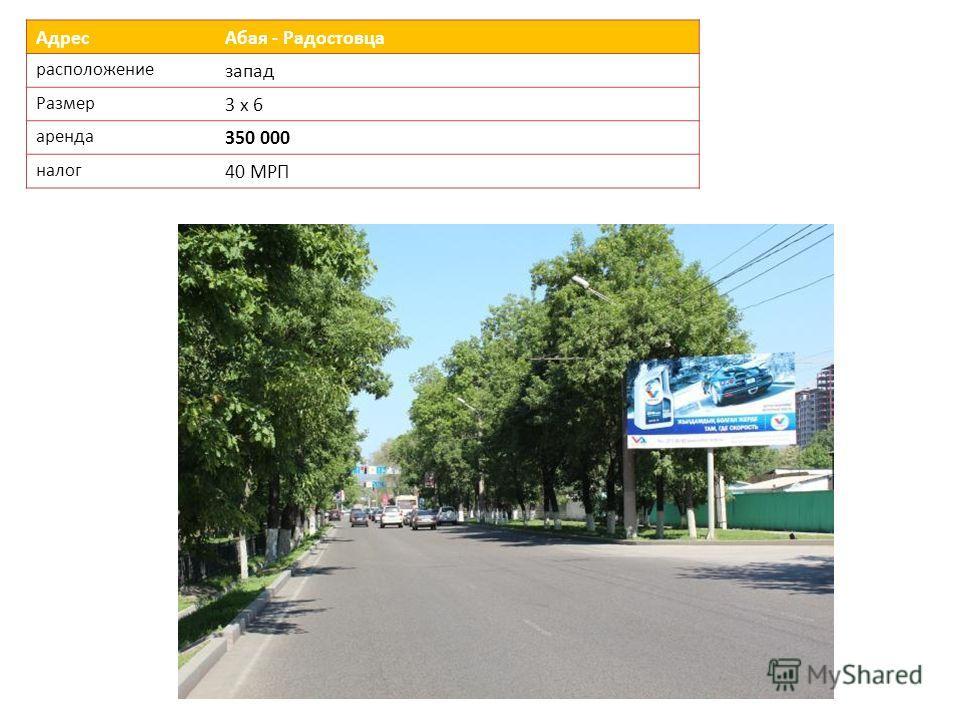 АдресАбая - Радостовца расположение запад Размер 3 х 6 аренда 350 000 налог 40 МРП