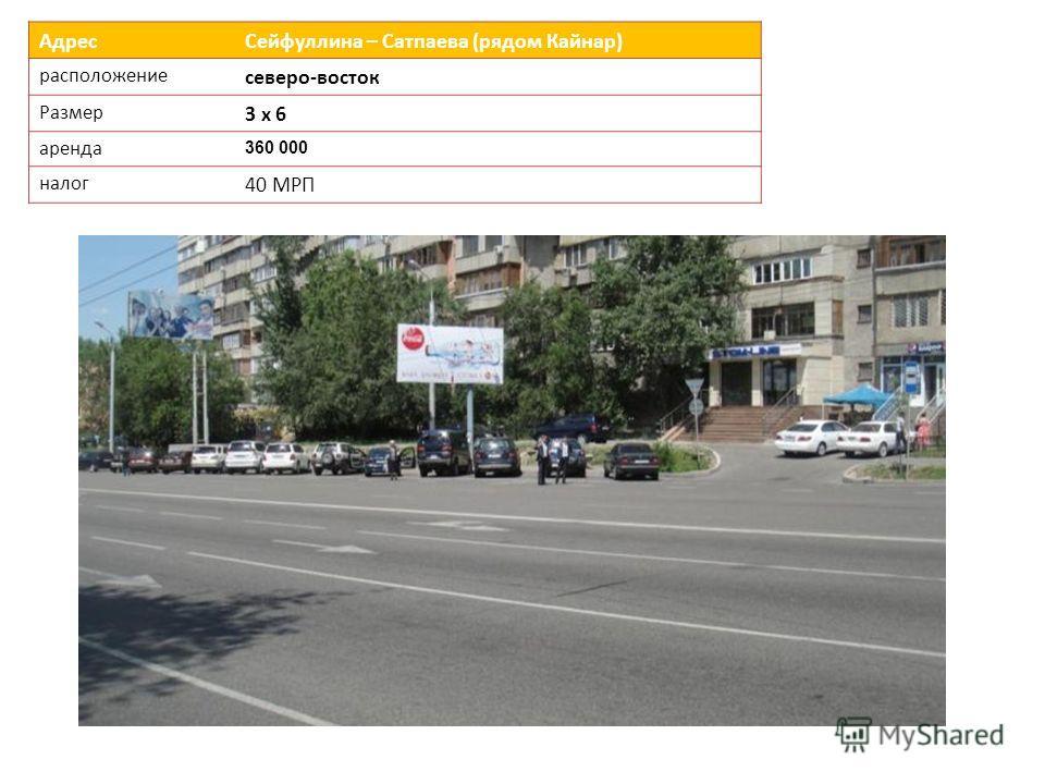 АдресСейфуллина – Сатпаева (рядом Кайнар) расположение северо-восток Размер 3 х 6 аренда 360 000 налог 40 МРП