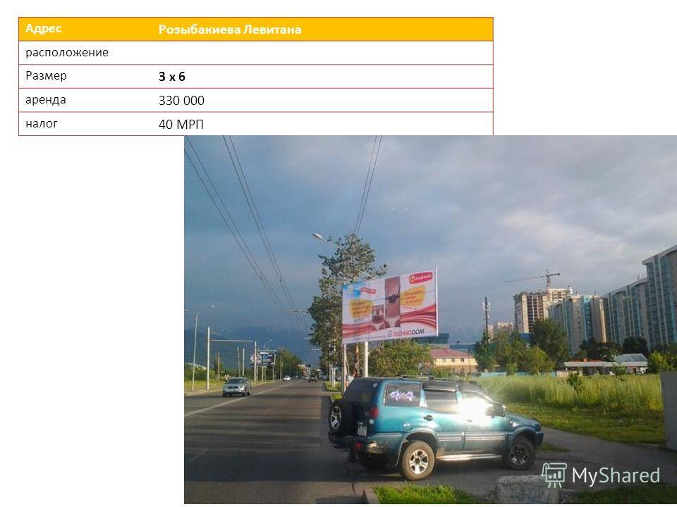Адрес Розыбакиева Левитана расположение Размер 3 х 6 аренда 330 000 налог 40 МРП