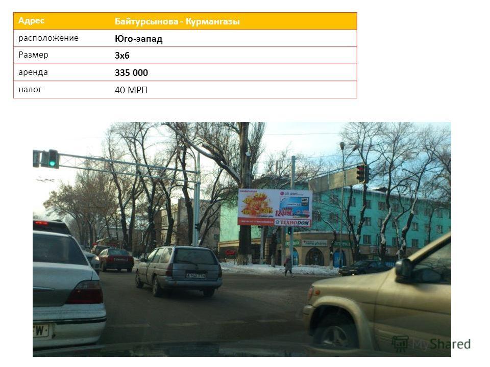 Адрес Байтурсынова - Курмангазы расположение Юго-запад Размер 3х6 аренда 335 000 налог 40 МРП