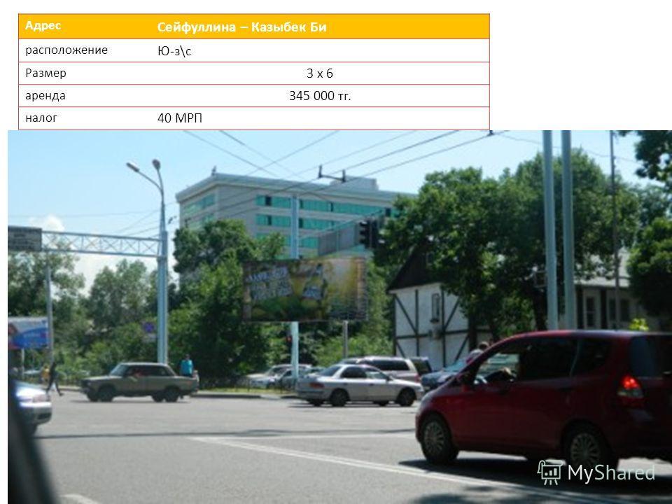 Адрес Сейфуллина – Казыбек Би расположение Ю-з\с Размер 3 х 6 аренда 345 000 тг. налог 40 МРП