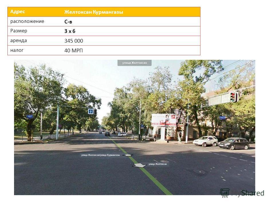 Адрес Желтоксан Курмангазы расположение С-в Размер 3 х 6 аренда 345 000 налог 40 МРП