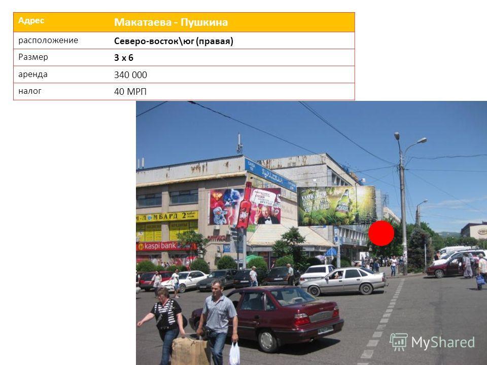 Адрес Макатаева - Пушкина расположение Северо-восток\юг (правая) Размер 3 х 6 аренда 340 000 налог 40 МРП