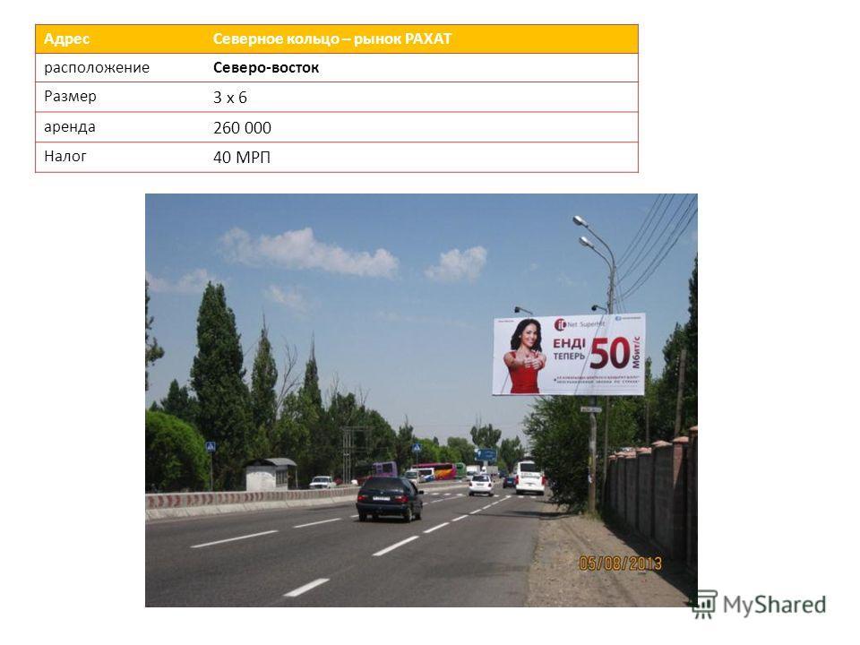 Адрес Северное кольцо – рынок РАХАТ расположениеСеверо-восток Размер 3 х 6 аренда 260 000 Налог 40 МРП