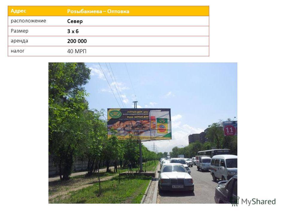 Адрес Розыбакиева – Оптовка расположение Север Размер 3 х 6 аренда 200 000 налог 40 МРП