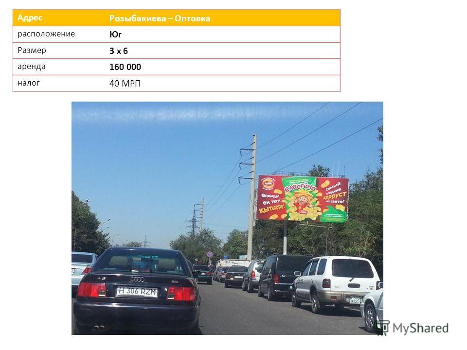 Адрес Розыбакиева – Оптовка расположение Юг Размер 3 х 6 аренда 160 000 налог 40 МРП