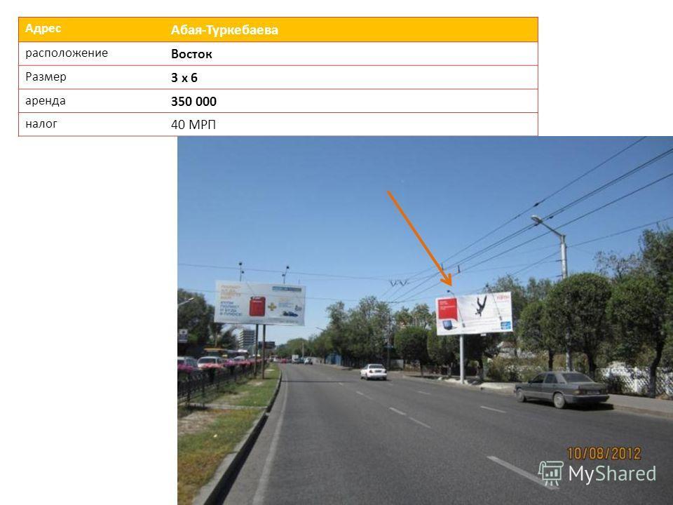 Адрес Абая-Туркебаева расположение Восток Размер 3 х 6 аренда 350 000 налог 40 МРП