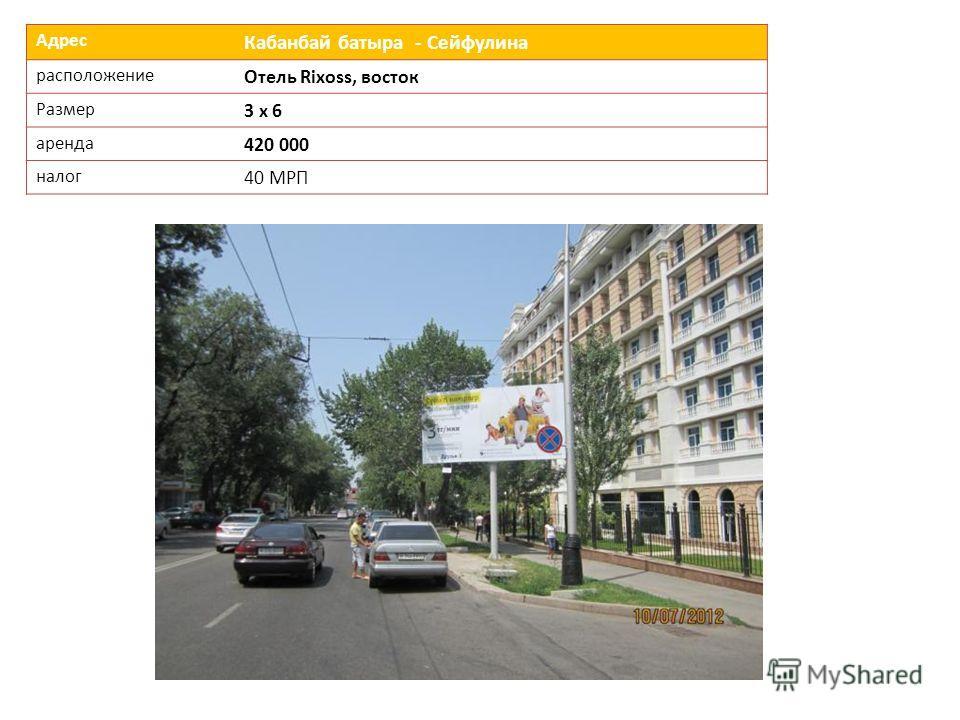 Адрес Кабанбай батыра - Сейфулина расположение Отель Rixoss, восток Размер 3 х 6 аренда 420 000 налог 40 МРП