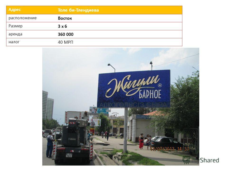 Адрес Толе би-Тлендиева расположение Восток Размер 3 х 6 аренда 360 000 налог 40 МРП