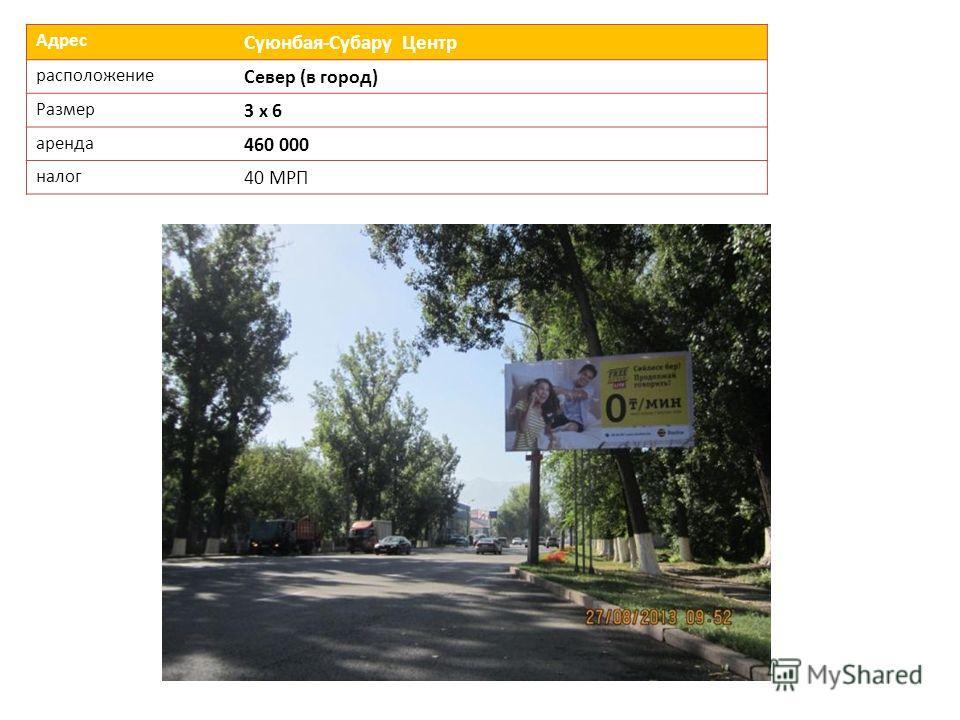 Адрес Суюнбая-Субару Центр расположение Север (в город) Размер 3 х 6 аренда 460 000 налог 40 МРП