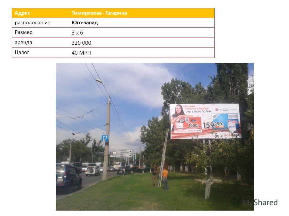 Адрес Тимирязева - Гагарина расположениеЮго-запад Размер 3 х 6 аренда 320 000 Налог 40 МРП