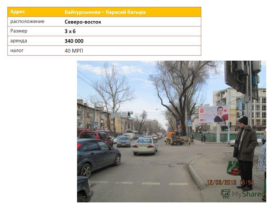 Адрес Байтурсынова – Карасай батыра расположение Северо-восток Размер 3 х 6 аренда 340 000 налог 40 МРП