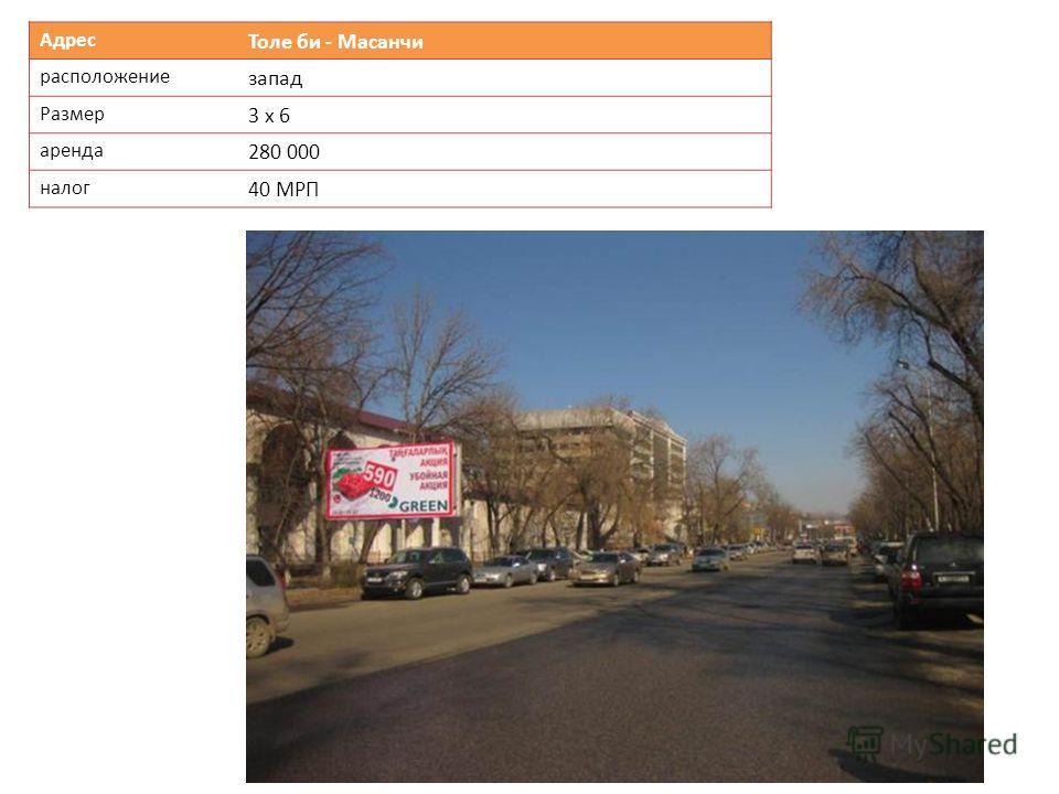 Адрес Толе би - Масанчи расположение запад Размер 3 х 6 аренда 280 000 налог 40 МРП