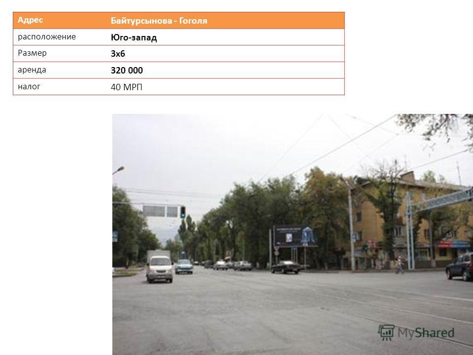 Адрес Байтурсынова - Гоголя расположение Юго-запад Размер 3х6 аренда 320 000 налог 40 МРП