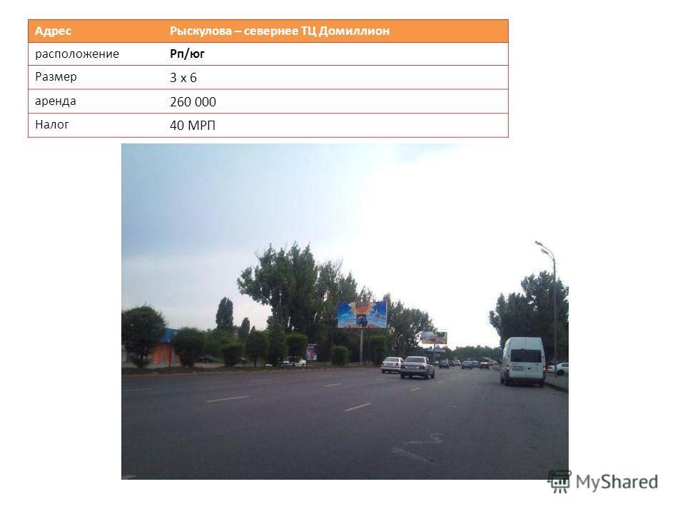 Адрес Рыскулова – севернее ТЦ Домиллион расположение Рп/юг Размер 3 х 6 аренда 260 000 Налог 40 МРП