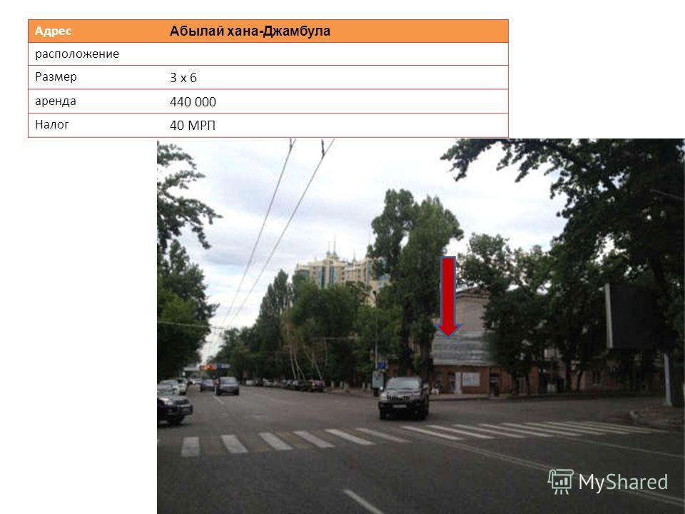 Адрес Абылай хана-Джамбула расположение Размер 3 х 6 аренда 440 000 Налог 40 МРП