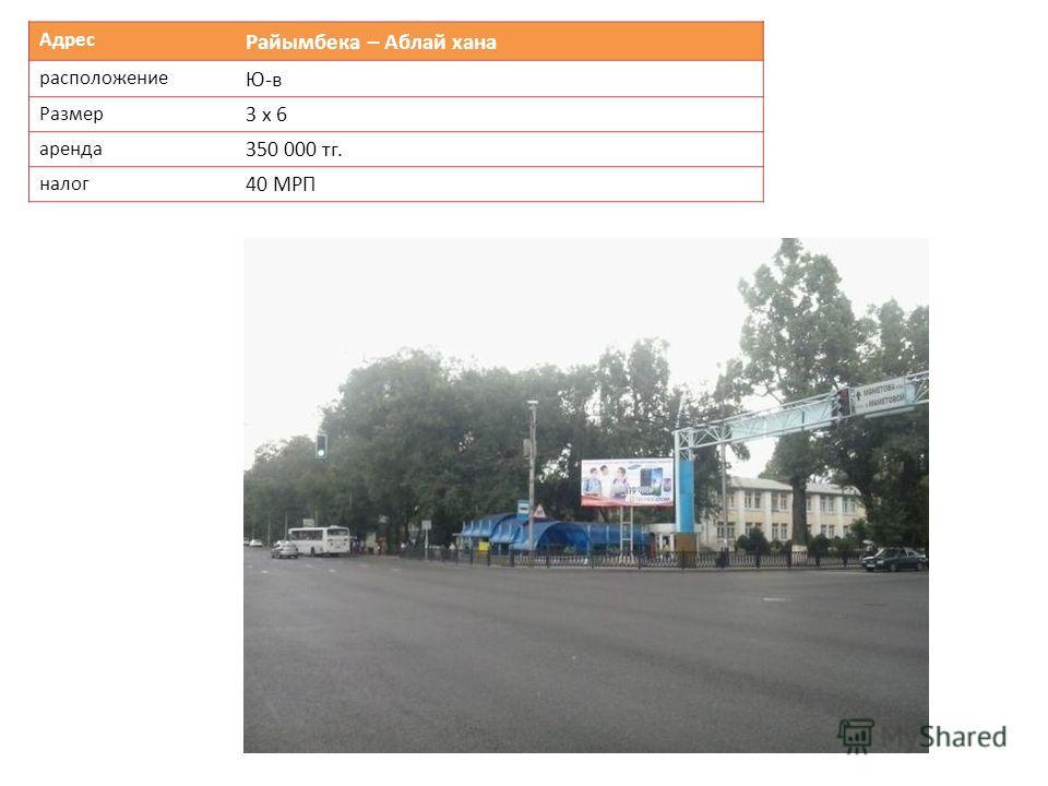 Адрес Райымбека – Аблай хана расположение Ю-в Размер 3 х 6 аренда 350 000 тг. налог 40 МРП