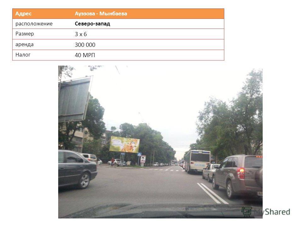 Адрес Ауэзова - Мынбаева расположениеСеверо-запад Размер 3 х 6 аренда 300 000 Налог 40 МРП