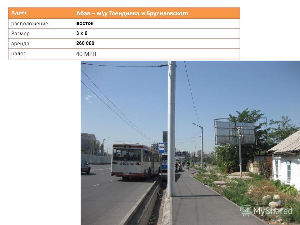 Адрес Абая – м\у Тлендиева и Брусиловского расположение восток Размер 3 х 6 аренда 260 000 налог 40 МРП