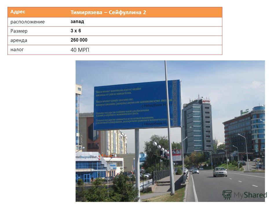 Адрес Тимирязева – Сейфуллина 2 расположение запад Размер 3 х 6 аренда 260 000 налог 40 МРП