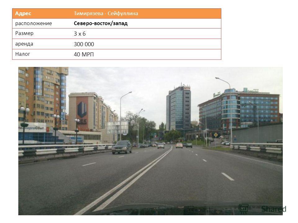 Адрес Тимирязева - Сейфуллина расположение Северо-восток/запад Размер 3 х 6 аренда 300 000 Налог 40 МРП