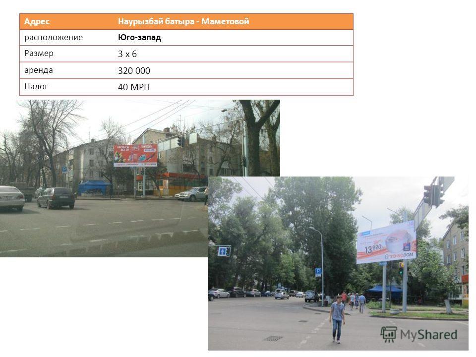 Адрес Наурызбай батыра - Маметовой расположениеЮго-запад Размер 3 х 6 аренда 320 000 Налог 40 МРП