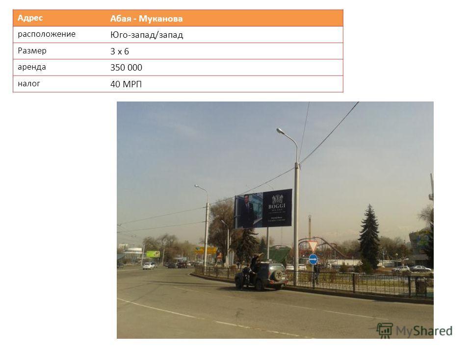 Адрес Абая - Муканова расположение Юго-запад/запад Размер 3 х 6 аренда 350 000 налог 40 МРП
