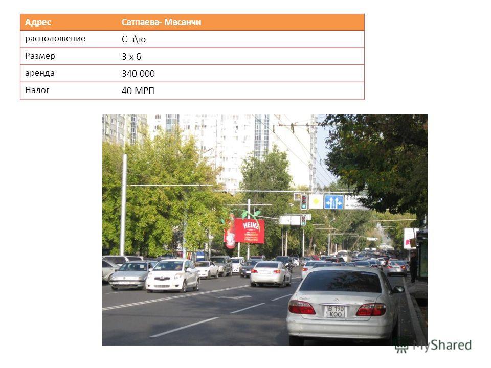 Адрес Сатпаева- Масанчи расположение С-з\ю Размер 3 х 6 аренда 340 000 Налог 40 МРП